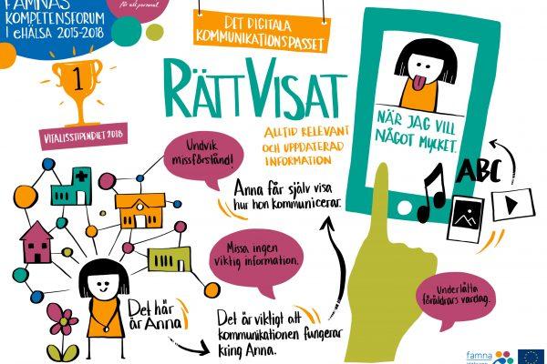 RättVisat - mitt digitala kommunikationspass